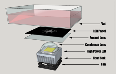 LCD технология