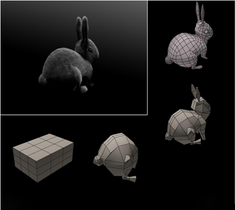 Геометричната теория при 3D моделирането